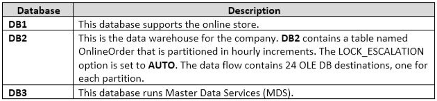 70-767: Implementing a SQL Data Warehouse (beta) certkey 70-767 2018