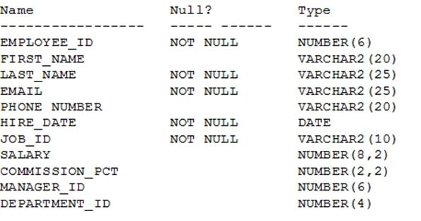 1z0-071: Oracle Datbase 12c SQL testking 1z0-071 2018-10